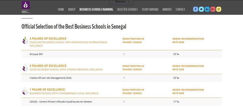 ISM, the best Business School in Senegal by EdUniversal